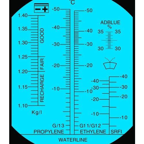 Fagyállómérő -  SMP FG002